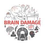 Bandeira traumático da lesão cerebral Tratamento da lesão na cabeça Sinais do vetor para gráficos da Web ilustração do vetor
