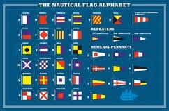 Bandeiras de sinal marítimas internacionais - alfabeto do mar ilustração stock