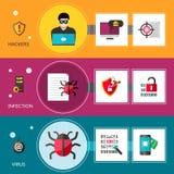 Bandeiras do vírus do Cyber Imagens de Stock