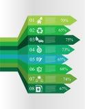 Bandeiras infographic das opções da ecologia Foto de Stock Royalty Free