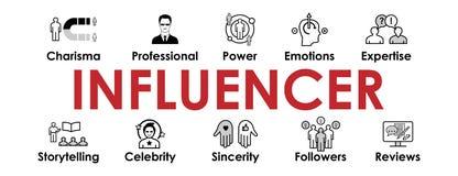 Bandera de Influencer con los iconos de la web fijados ilustración del vector