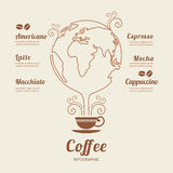 Bandera de la plantilla de Infographic del mundo del café. vector del concepto. Imagen de archivo