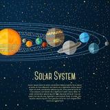 Bandera de la Sistema Solar con el sol, planetas, estrellas Foto de archivo libre de regalías