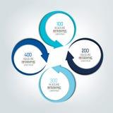 Bandera de las opciones del círculo de Infographic hecha de 4 flechas ilustración del vector