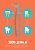 Bandera del equipo dental con los alicates del dentista Imagen de archivo
