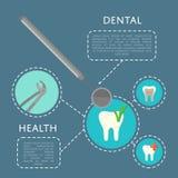 Bandera dental de la salud con los instrumentos médicos Fotos de archivo