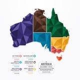 Bandera geométrica del concepto de la plantilla de Infographic del mapa de Australia Imagen de archivo libre de regalías