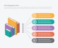 Bandera infographic isométrica de la plantilla de los datos del estilo 3d de la educación de los libros para la estadística de la stock de ilustración