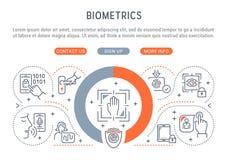 Bandera linear de la biométrica ilustración del vector