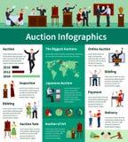 Bandera plana mundial de Infographic de las subastas ilustración del vector