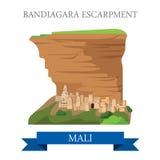 Bandiagara brant sluttning i Mali Plan historisk vecto stock illustrationer