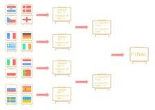 Bandierina di nazioni dell'euro 2012 di gioco del calcio del programma di strada Immagini Stock