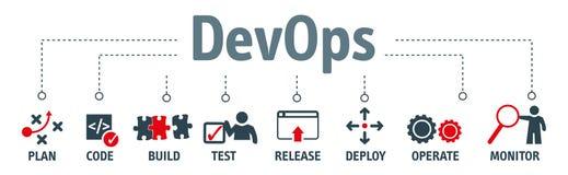 Baner av begreppet för DevOps vektorillustration royaltyfri illustrationer