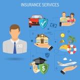 Baner för försäkringservice Arkivbild