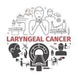 Baner för Laryngeal cancer Tecken orsaker, behandling Plant och linje symbolsuppsättning också vektor för coreldrawillustration vektor illustrationer
