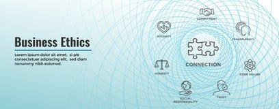 Baner för rengöringsduk för affärsetik och symbolsuppsättning med ärlighet, fullständighet, förpliktelse och beslut stock illustrationer