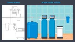 Baner för rengöringsduk för vektor för husvattensystem med text vektor illustrationer