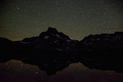 Banermaximum och stjärnor som reflekterar på tusen ö sjö Royaltyfri Foto