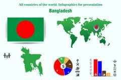 bangladesh Tous les pays du monde Infographics pour la présentation illustration libre de droits