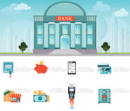 Bank building exterior on Cityscape. Royalty Free Stock Images