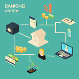 Bank concept with isometric financial and investment icons. Illustration. Set of financial symbols such as bank building, money, coin, card and check Royalty Free Stock Images