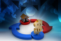 Bank  loan  and savings interest concept Stock Photos