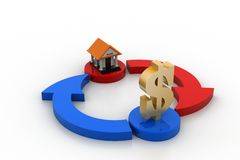 Bank  loan  and savings interest concept Royalty Free Stock Image