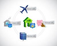 Bank loans diagram illustration design Royalty Free Stock Image