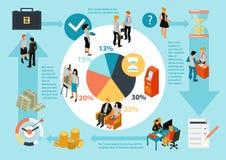 Bank Service Isometric Infographics vector illustration