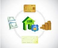 Banking diagram concept illustration Royalty Free Stock Photos
