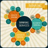 Banking services infographic Stock Images