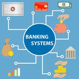 Banking system, the concept of the bank. Flat design,  illustration Royalty Free Stock Images