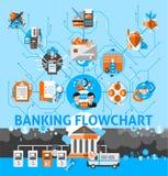 Banking System Flowchart Stock Image