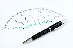 Banking word Stock Photography