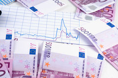 Banknotes of euro Royalty Free Stock Photography