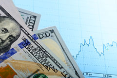 Banknotes  and financial charts Royalty Free Stock Photography