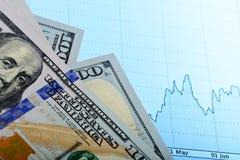 Banknotes  and financial charts Royalty Free Stock Photography