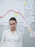 Bankrupcty und Verlustkonzept Stockfotos