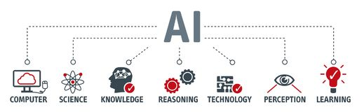 Banner Artificial intelligence vector illustration. Concept with icons. AI industry 4.0 integration iot vector illustration