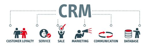 Banner customer relationship management CRM Stock Image