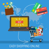 Banner - easy methods online shopping Royalty Free Stock Images