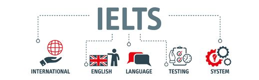 Free Banner IELTS - English Test Exam Education Concept Royalty Free Stock Photography - 160847077