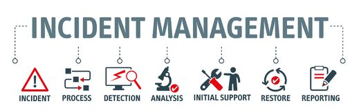 Free Banner Incident Management Vector Illustration Concept Royalty Free Stock Images - 171010699