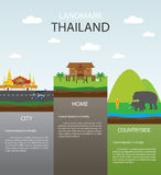 Banner landmark of Bangkok, Thailand. Royalty Free Stock Images