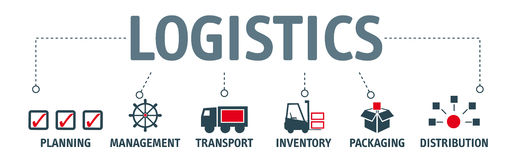 Banner logistics concept. Logistics. Banner logistics with keyword and icons vector illustration
