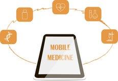 Banner Mobiele geneeskunde Witte glanzende mobiele telefoon, hart, cardiogram, DNA, microscoop, geneeskundefles, fles oranje pict Stock Fotografie
