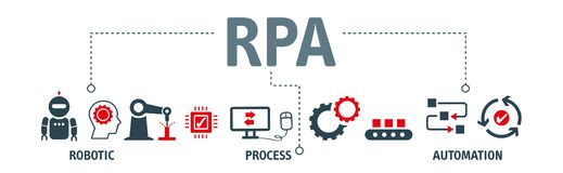"Banner Robotic process automation ""RPA"". RPA Robotic process automation innovation technology vector illustration concept with keywords and icons royalty free illustration"