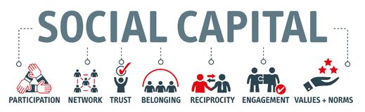 Free Banner Social Capital Vector Illustration With Icons Royalty Free Stock Photo - 147227915