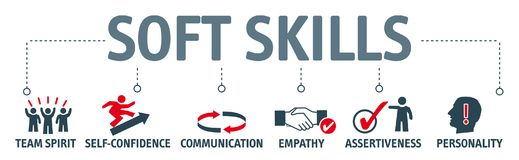 Banner soft skills concept illustration. Banner of Soft Skills Word with Icon Set and keywords in Concept of Human Resource Management and Training royalty free illustration