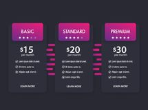 Banner for tariffs, vector pricing table, boxes. Banner for tariffs, set of vector pricing table, boxes, eps 10 file, easy to edit Stock Photo